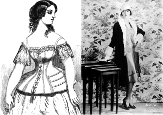 The progress of fashion from the Victorian Era to the Roaring Twenties